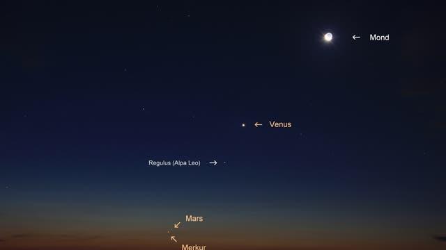 Planetenreigen mit Merkur, Mars und Mond am Morgen des 17. September 2017 (2)