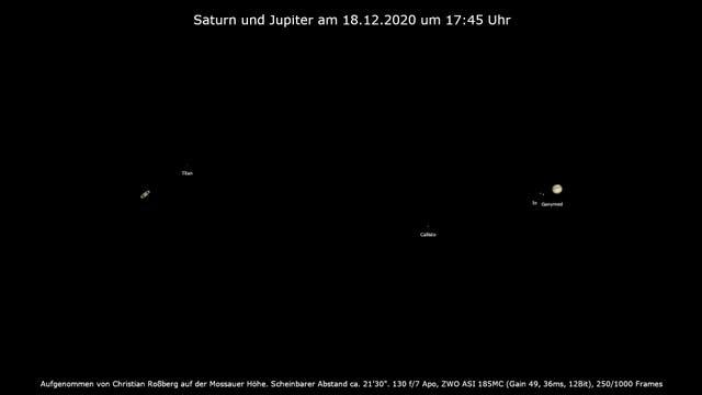Saturn bei Jupiter mit Monden