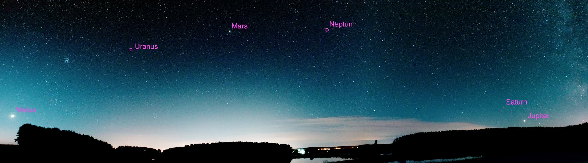 Sechs Planeten fast auf einen Streich