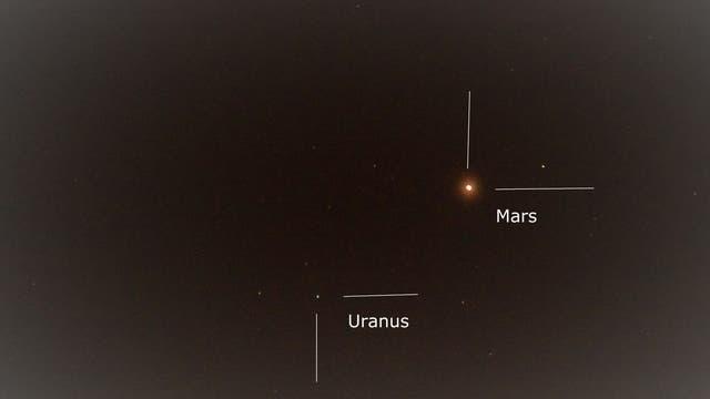 Begegnung Mars-Uranus, 20. Januar 2021