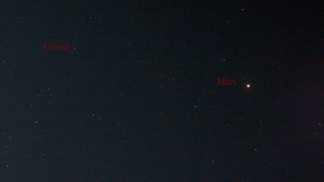 Uranus und Mars