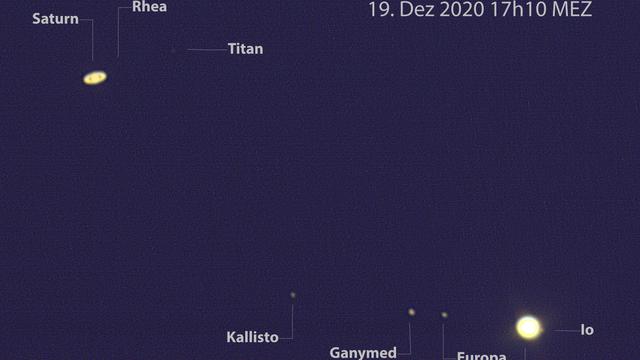 Jupiter nahe Saturn und Monde