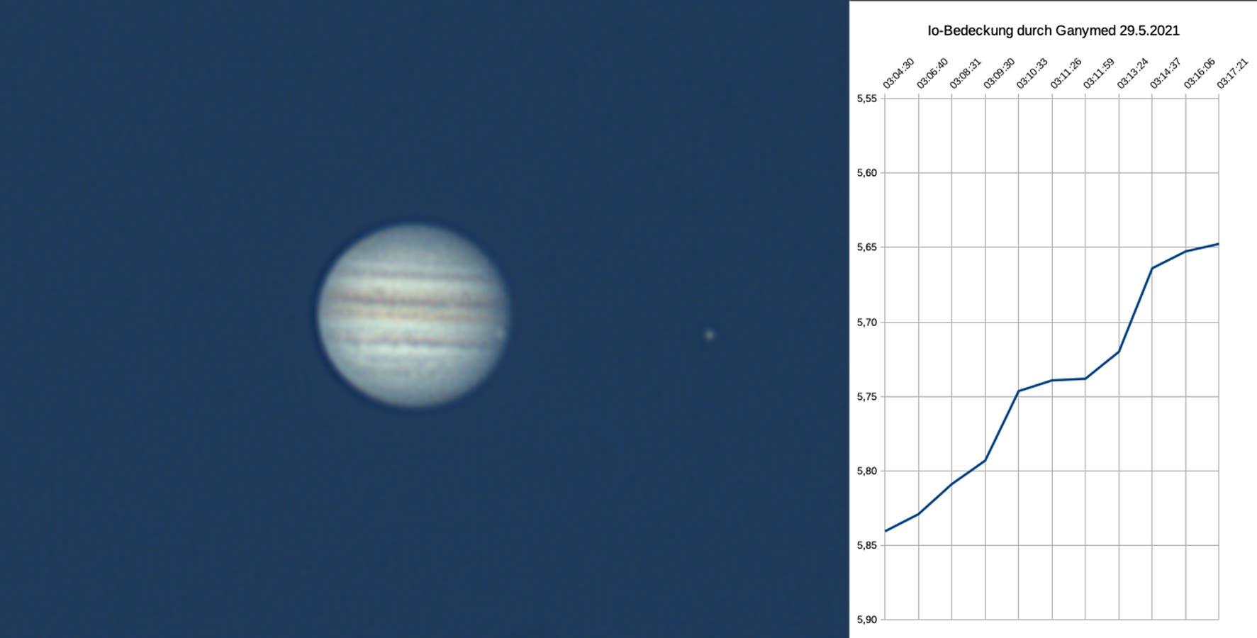 Ganymed wirft seinen Schatten auf Io am 29. Mai 2021