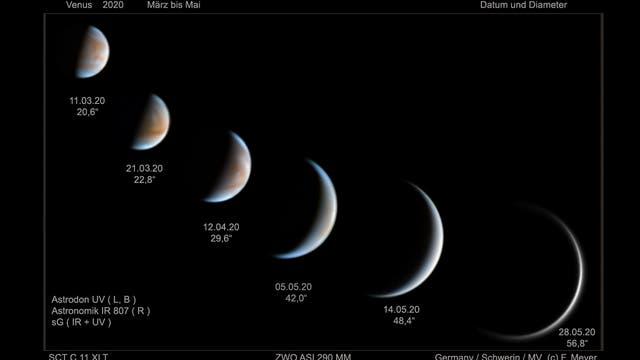 Venus im Frühjahr 2020
