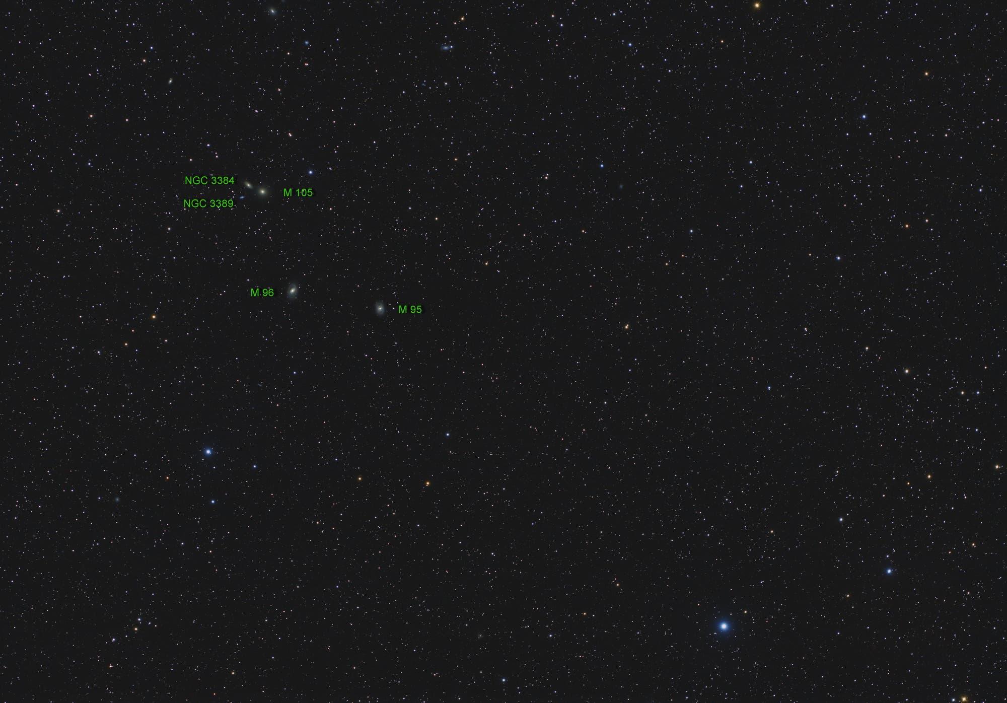M 95, M 96 und M 105-Gruppe (Objekte)