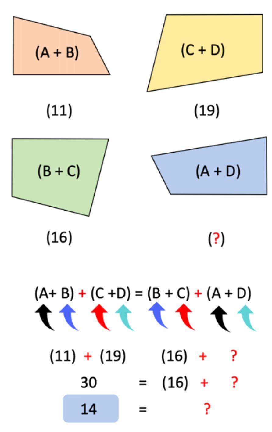 Für Geometrie-Liebhaber