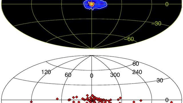 Verteilung von Positronen und Röntgendoppelsternen