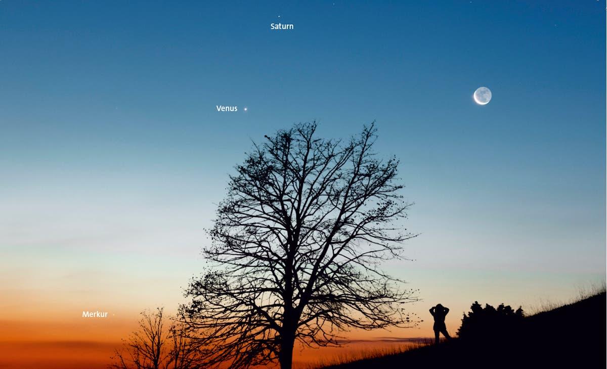 Mond, Venus, Merkur und Saturn am Abendhimmel