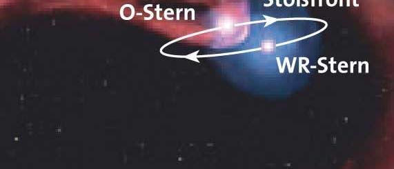 O-WR-Doppelsternsystem