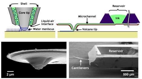 Nano-Füllfederhalter
