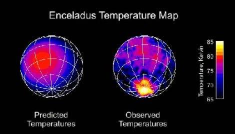 Wärme am Enceladus-Südpol