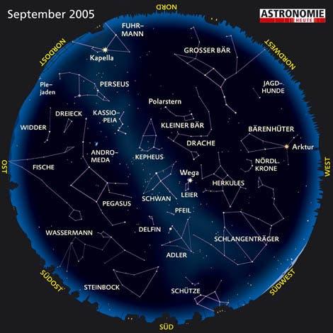 Der Sternenhimmel im September 2005