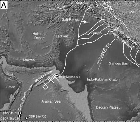 Indussystem heute