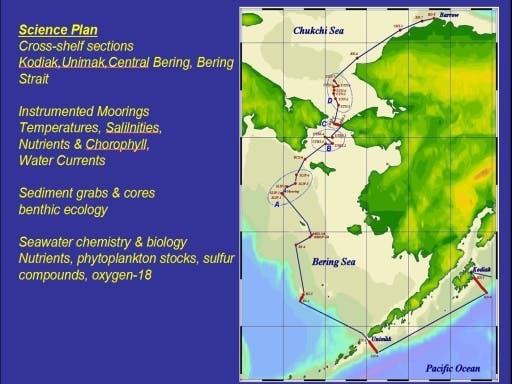 Forschungsroute durchs Beringmeer