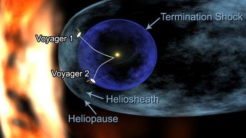 Die Voyagers am Rande des Sonnensystems