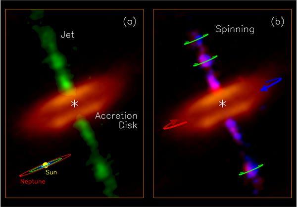 Rotation des Jets von HH 212 (Bildkomposit)