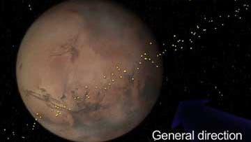 Kollision mit Mars?