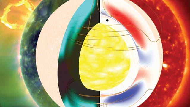 Magnetfeld der Sonne