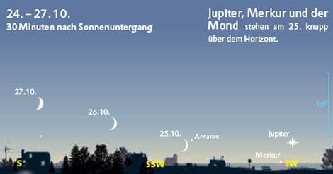 Jupiter, Merkur und Mond Ende Oktober