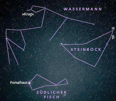 Wassermann, Steinbock und Süd-Fisch am Herbsthimmel
