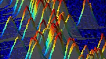Schnappschüsse bewegter Atome