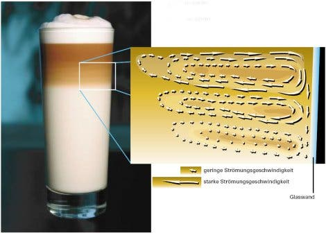 Perfekte Latte: Schichtung durch Konvektion