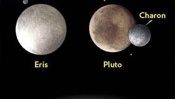 Vergleich Eris – Pluto – Erde