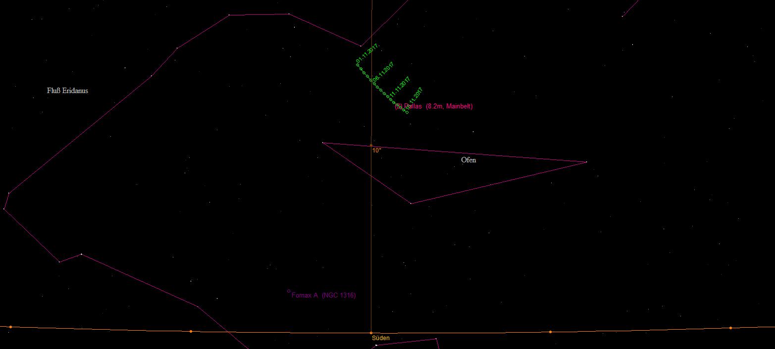 Aufsuchkarte für den Asteroiden (2) Pallas