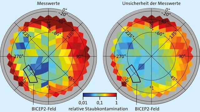 Staubverteilung extrapoliert auf die BICEP2-Frequenz von 150 Gigahertz