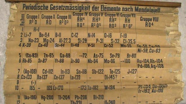 Das wiedergefundene alte Periodensystem