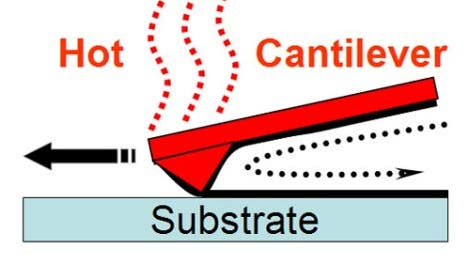 Neue Nanolithografie-Technik