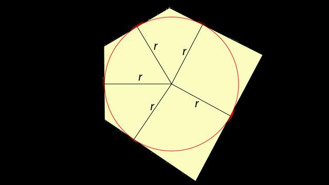 Polygon mit Inkreis
