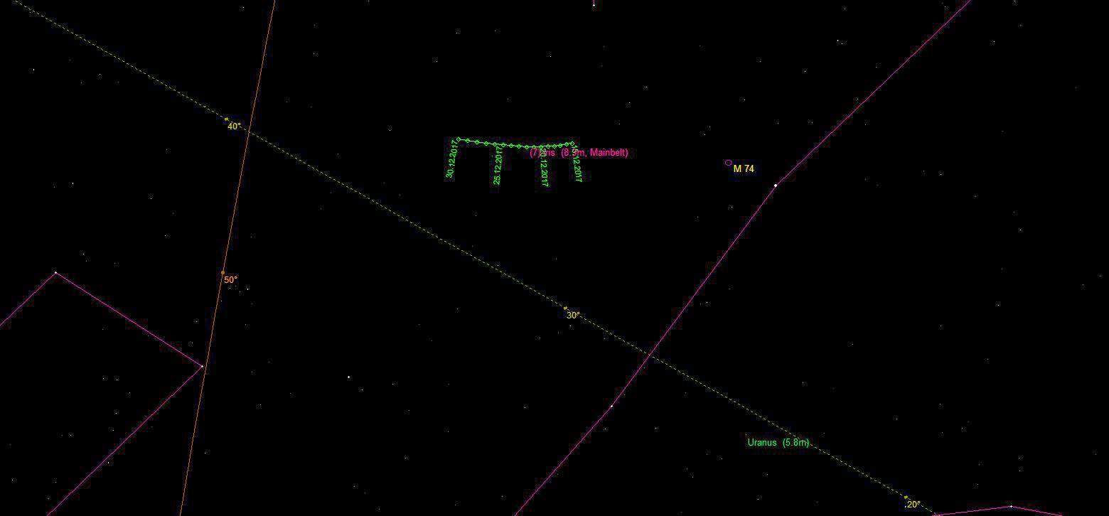 Aufsuchkarte für den Asteroiden (7) Iris