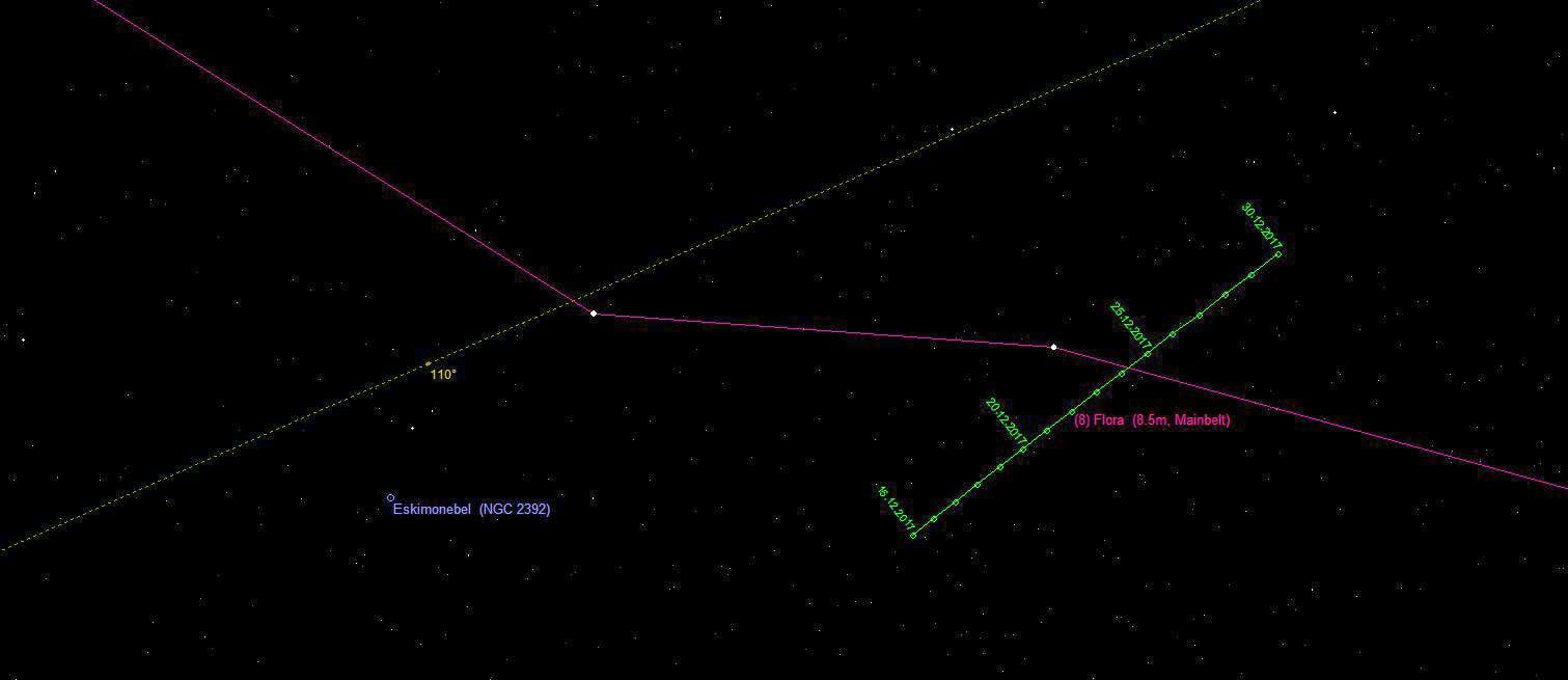 Aufsuchkarte für den Asteroiden (8) Flora