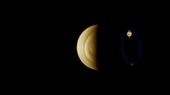 Blick auf die Venusatmosphäre