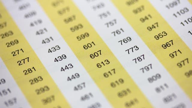 Eine mehrspaltige Liste von angeblichen dreistelligen Primzahlen. Ich habe es nicht überprüft. Wer ein Gegenbeispiel findet, hat gewonnen.