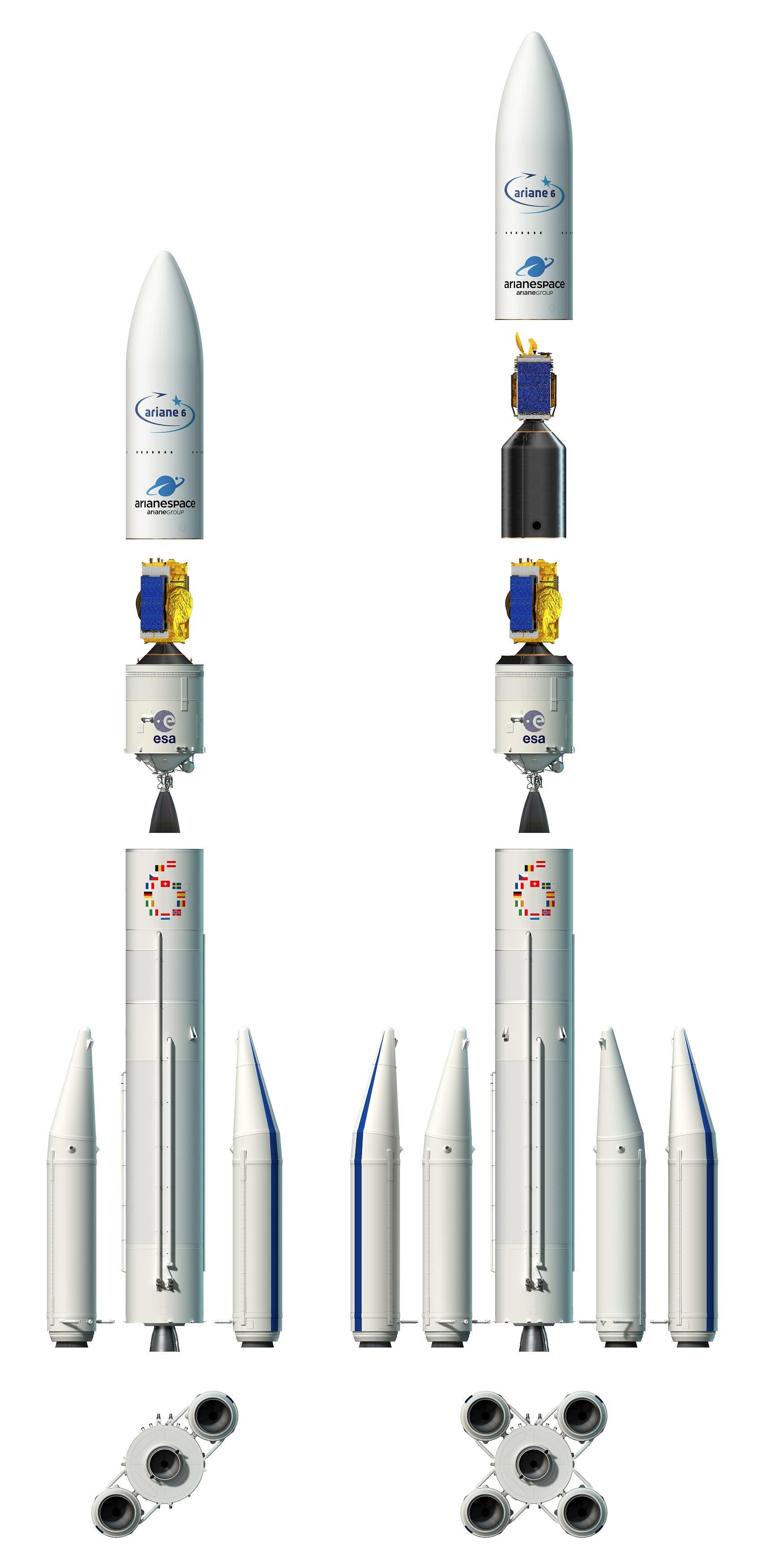 Aufbau der Ariane 6