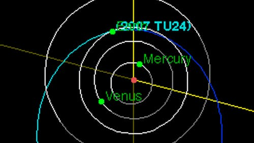 Asteroid 2007 TU24 besucht die Erde