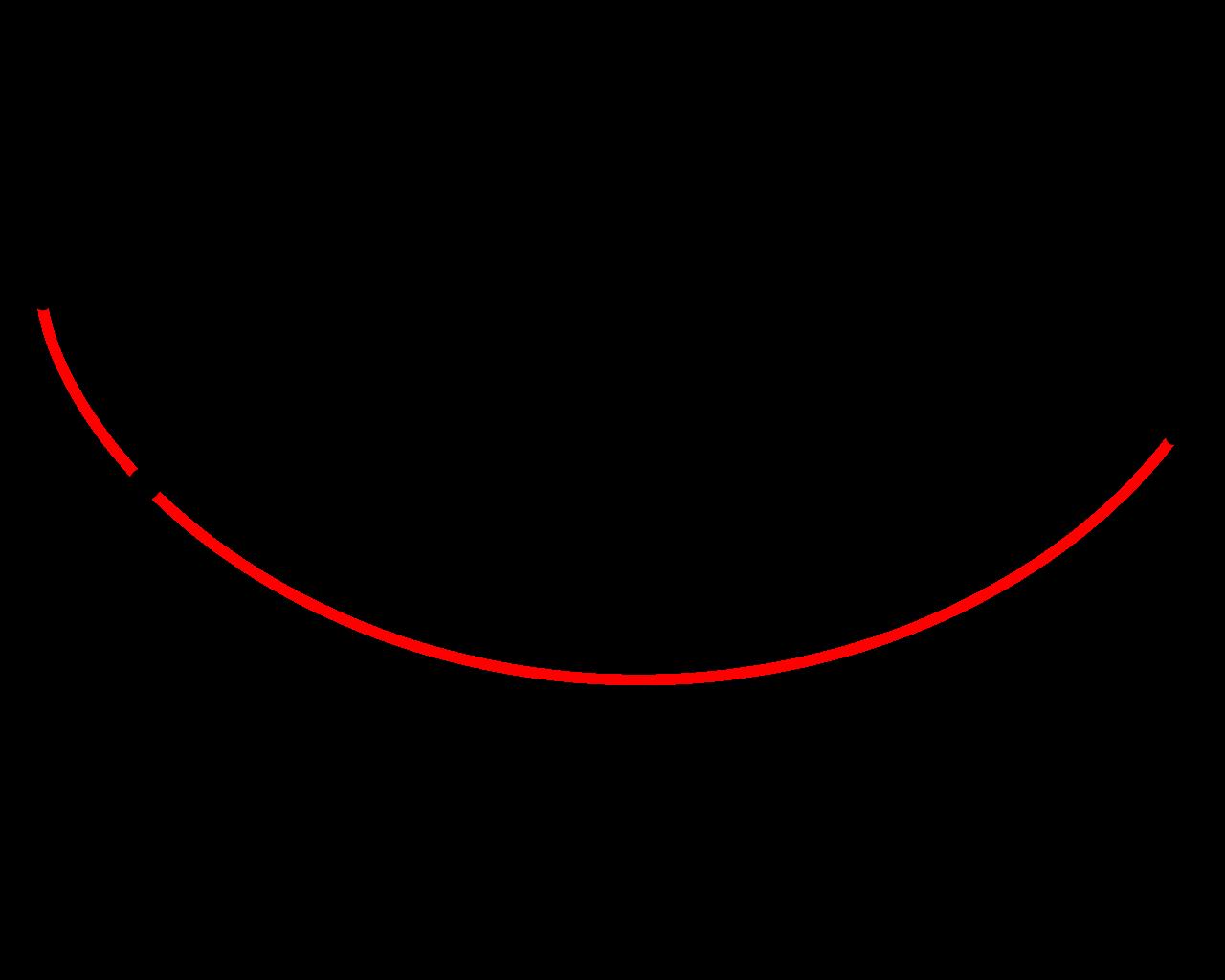 Brachistochrone