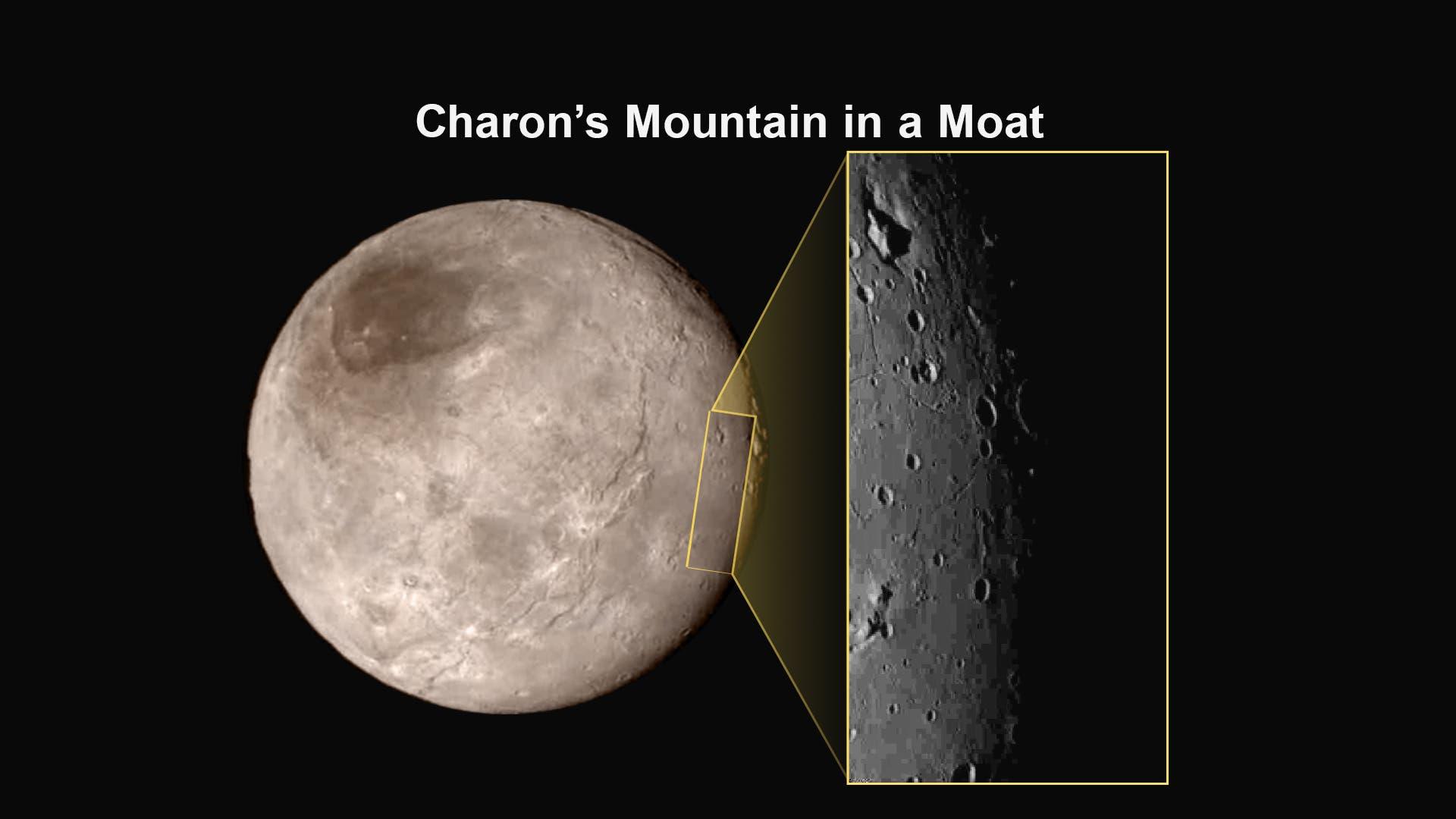 Detailbild der Charon-Oberfläche