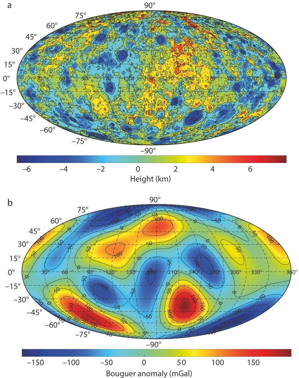 Vergleich der Topografie und der Bouguer-Schwereanomalie in Mollweide-Projektion