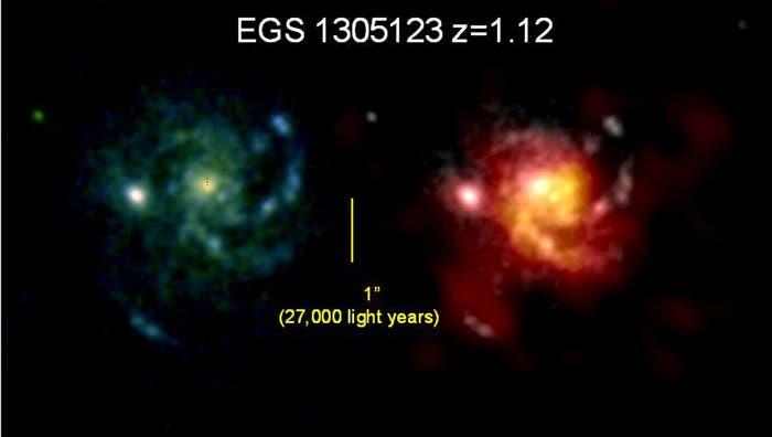 Massereiche Galaxie