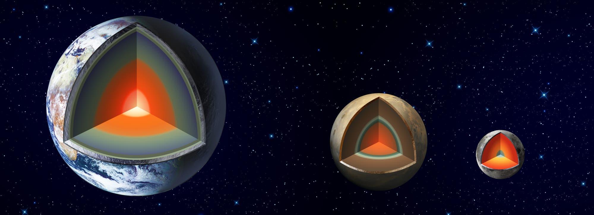 Der innere Aufbau von Erde, Mars und Mond im Vergleich