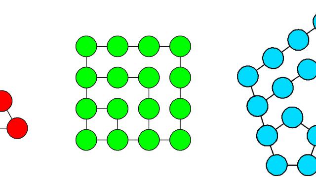 Dreieckszahlen, Viereckszahlen, Pentagonalzahlen