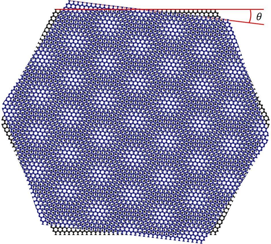 Moiré-Muster mit Graphenschichten