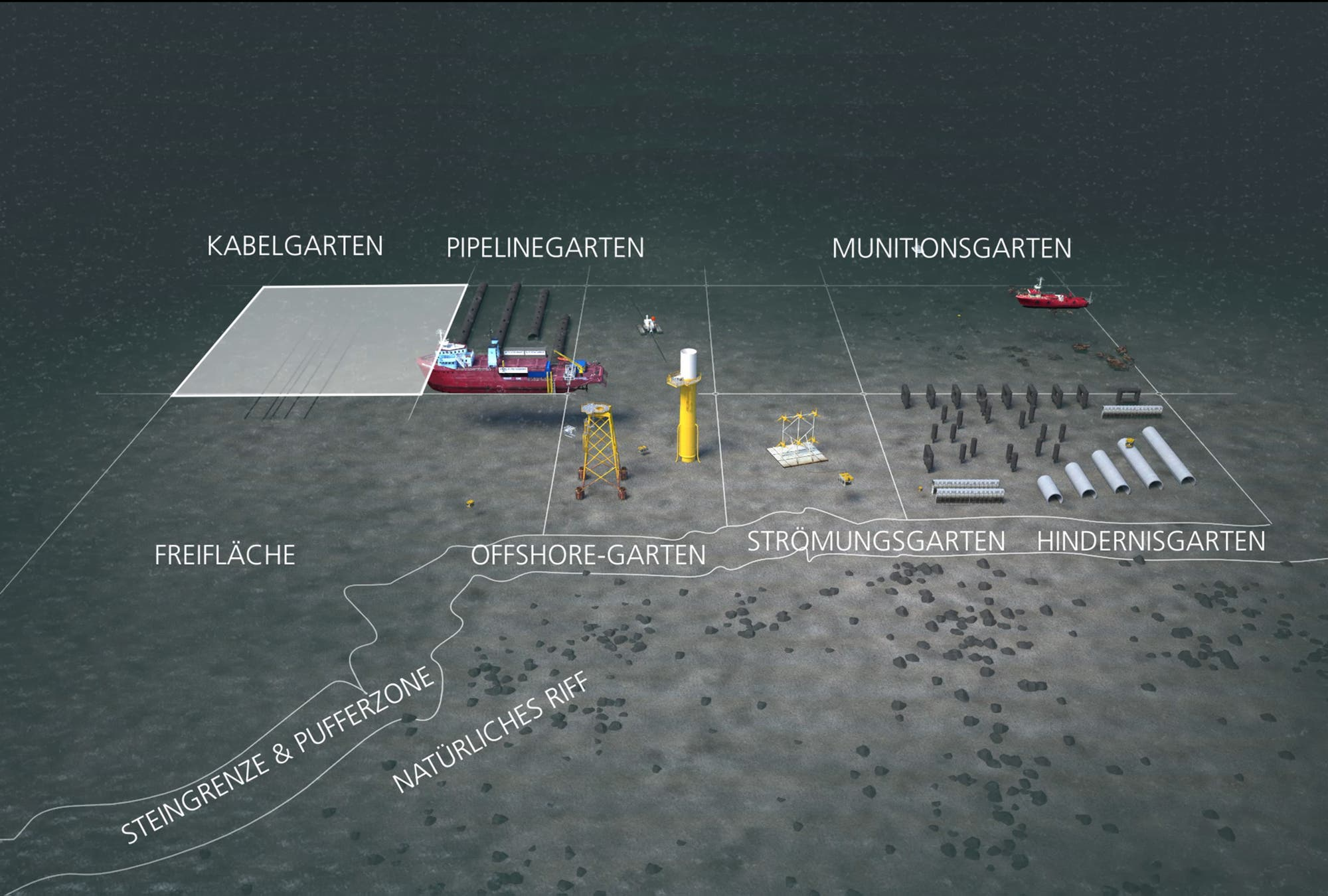 Ein Hindernisparcours für Unterwassertechnik
