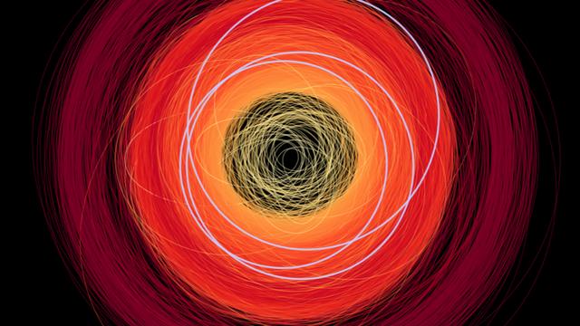 Asteroidenbahnen im Sonnensystem
