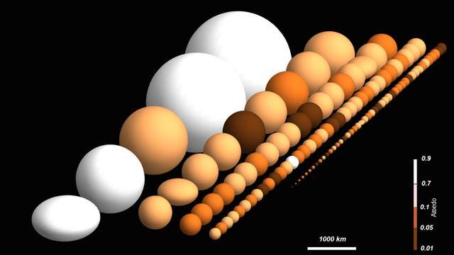 Größen und Farben von 132 Transneptunobjekten