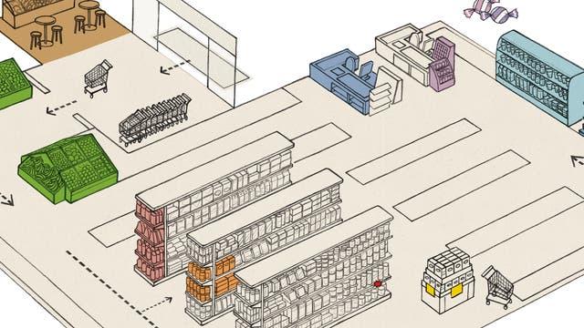 Infografik Supermarkttricks