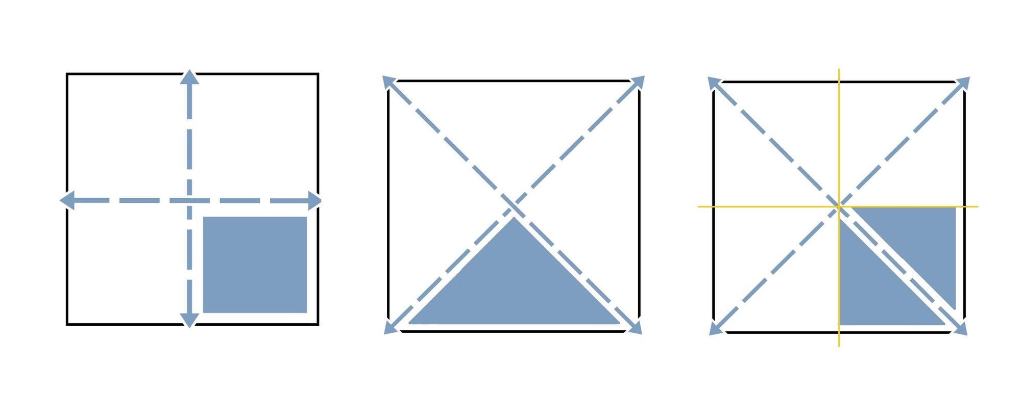 Wie man mit Faltungen die Invarianz des Flächeninhalts gegen Formveränderung veranschaulicht